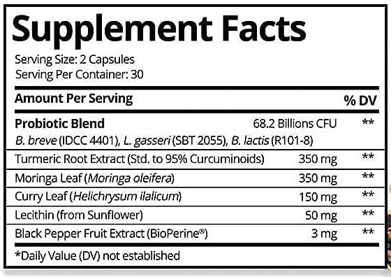 Provitalize weight loss ingredients